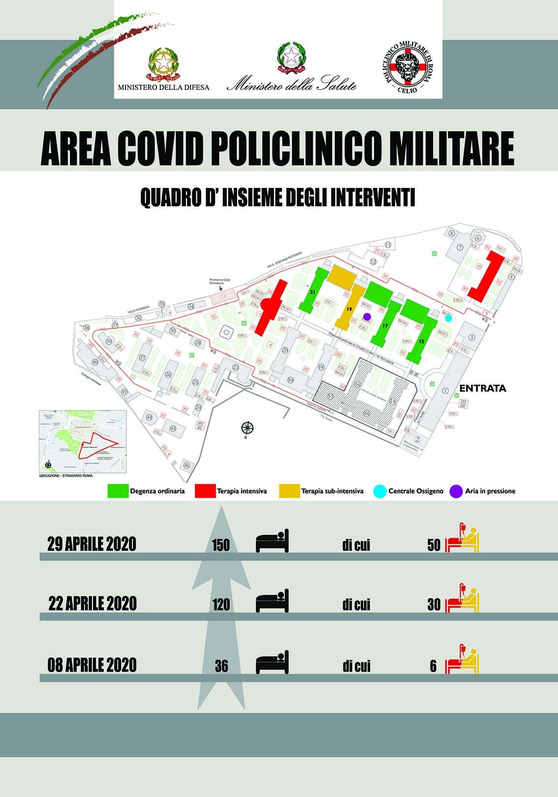 Ospedale Militare CELIO